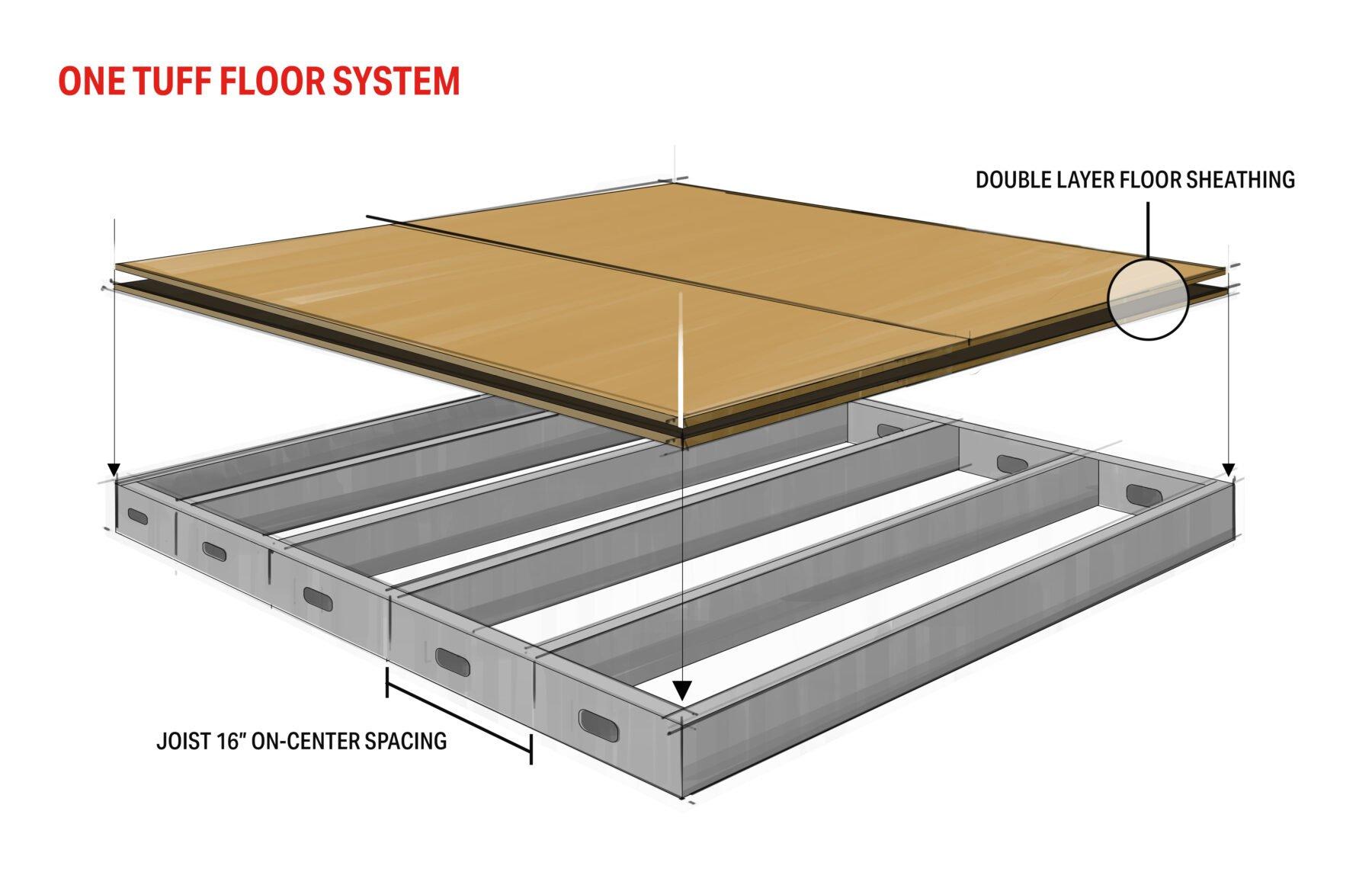 Tom's Home Gym Design features a custom floor design.